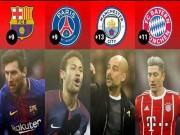 """Bóng đá - """"Tứ đại anh hùng"""" Man City, Barca, Bayern và PSG bứt phá: Điểm chung kỳ lạ"""