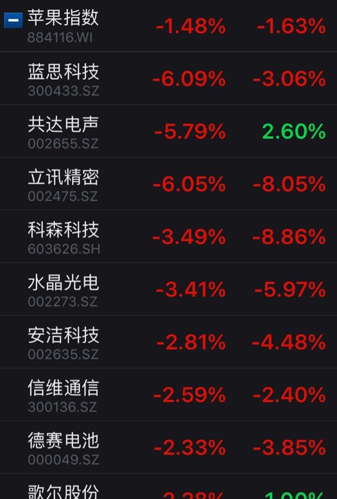 Doanh số iPhone X sụt giảm đang làm hại nhiều công ty Trung Quốc - 2