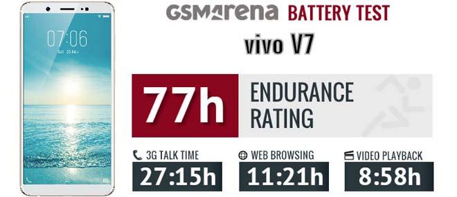 """Đánh giá chi tiết Vivo V7 - giá rẻ, camera 24Mp selfie """"ngon"""" - 5"""