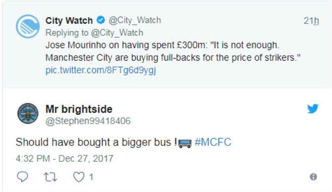 """Chi tiết Newcastle - Man City: Cú đánh đầu """"thót tim"""" (KT) 27"""
