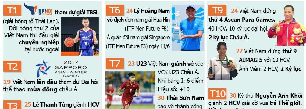 Thể thao Việt Nam 1 năm giông tố: Đỉnh cao cử tạ, bẽ bàng bóng đá 3