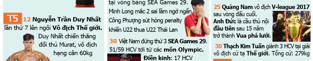 Thể thao Việt Nam 1 năm giông tố: Đỉnh cao cử tạ, bẽ bàng bóng đá 5