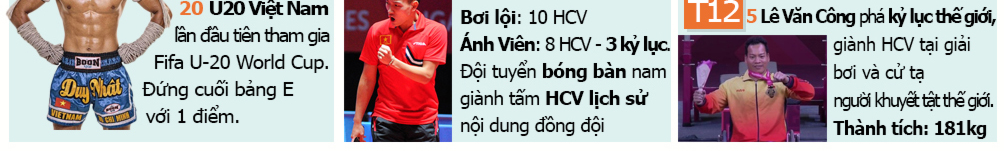 Thể thao Việt Nam 1 năm giông tố: Đỉnh cao cử tạ, bẽ bàng bóng đá 6