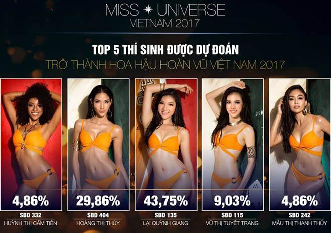 Bật mí cô gái đang được ái mộ nhất ở Hoa hậu Hoàn vũ VN - 3