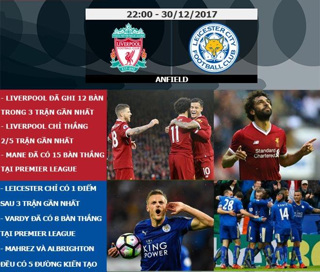 Ngoại hạng Anh trước V21:  Liverpool gặp khó trước cựu vương, MU tìm lại bản ngã - 6