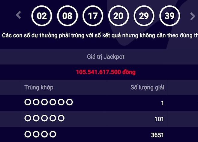 Vé trúng jackpot 105 tỉ của Vietlott lại về miền Tây - 1