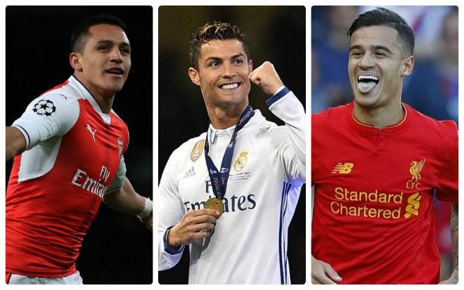 """Ronaldo """"hạ song điêu"""": Gạ Coutinho và Sanchez, thêm vây cánh xưng bá 2"""