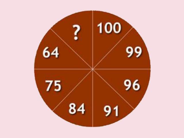 Vắt óc tìm câu trả lời cho những thử thách IQ này