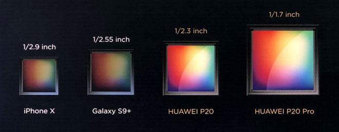 """Bí mật công nghệ """"đỡ lưng"""" cụm camera xuất sắc của Huawei P20 Pro - 1"""