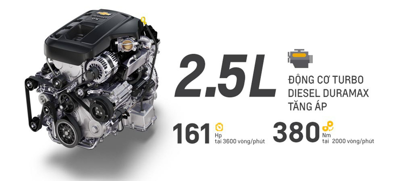 Chevrolet Trailblazer có giá bán từ 859 triệu đồng - 3