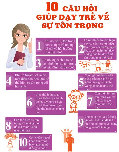10 câu hỏi giúp cha mẹ dạy con về sự tôn trọng cực hiệu quả - 1