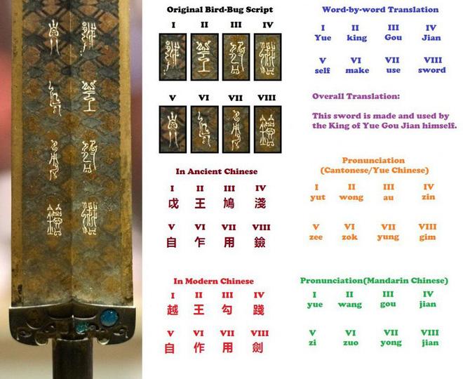 Cổ kiếm của Việt Vương Câu Tiễn 2.000 năm không rỉ, chạm vào đứt tay - 2