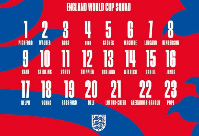 Tin nóng World Cup 5/6: Đàn anh ủng hộ Harry Kane làm thủ quân tuyển Anh - 1