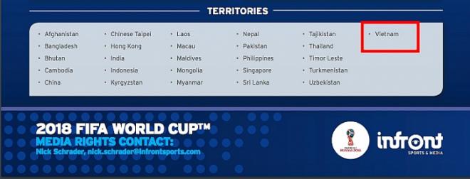 Việt Nam chính thức có bản quyền World Cup: Xem 1 trận hết bao nhiêu tỷ? - 2