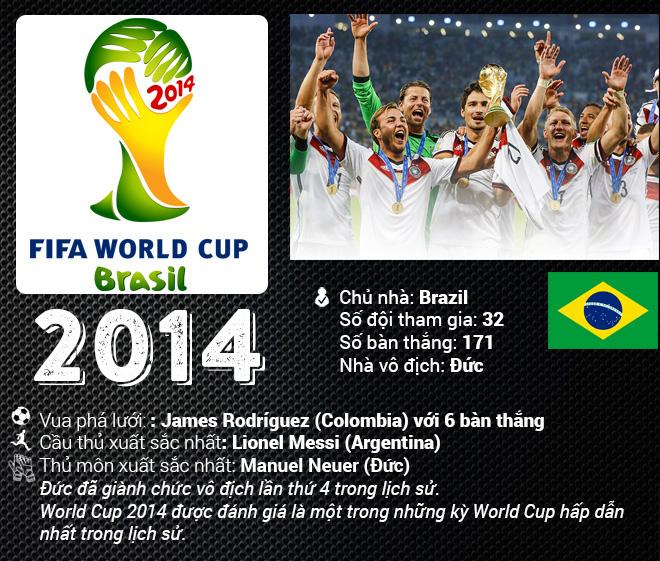 Nhìn lại 20 mùa World Cup khiến cả hành tinh không ngủ - 20