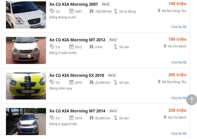 Top 5 xe cũ trong tầm giá từ 200 đến 300 triệu đồng - 4