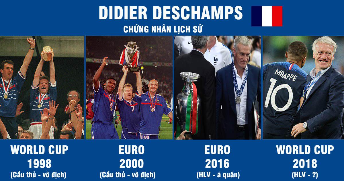 Nhận định chung kết World Cup Pháp - Croatia: 20 năm giấc mộng đế vương - 6