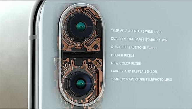 Với iPhone X, vô hiệu hóa camera tele khi chụp ban đêm là sai lầm - 1