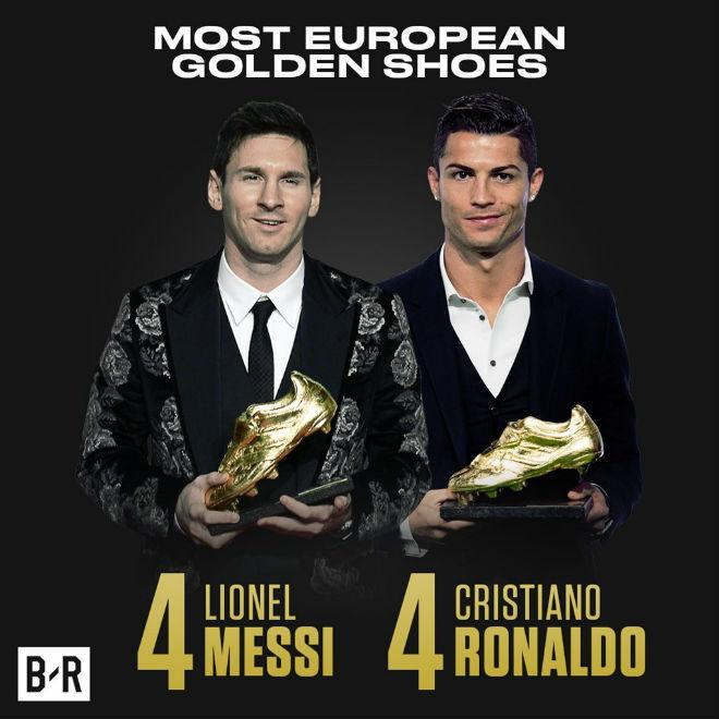 Barca: Messi kí hợp đồng 700 triệu euro, vượt Ronaldo, chờ phá 5 kỉ lục - 2