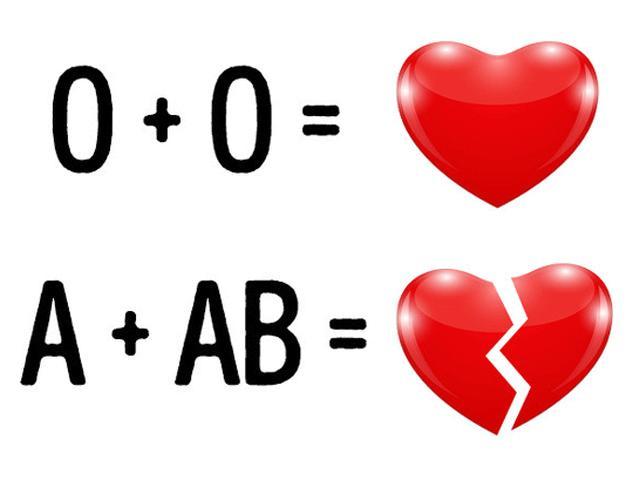 20 sự thật bất ngờ về các nhóm máu